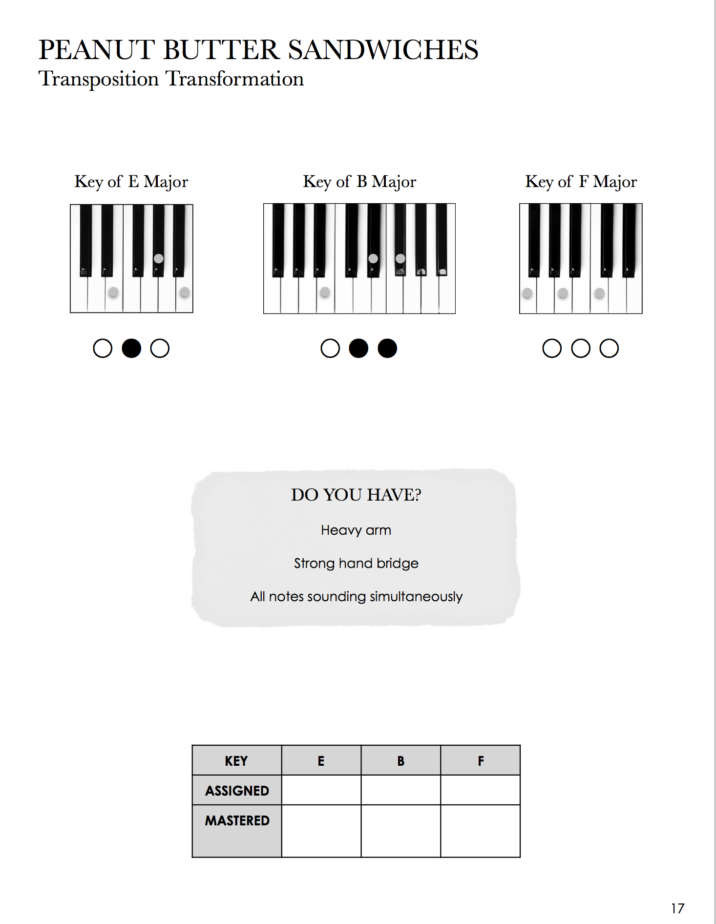 TRANSPOSIÇÃO EXERCICIO LIVRO DE TECNICA 2 PIANO SAFARI LOJA MINEIRA DO MUSICO BRASIL